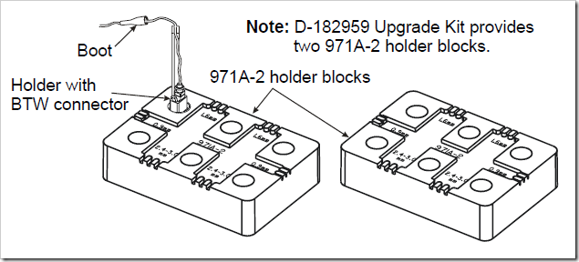 12 BTW connectors in the 971A-2 holder blocks