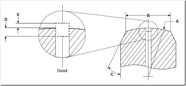 ferrule endface geometry