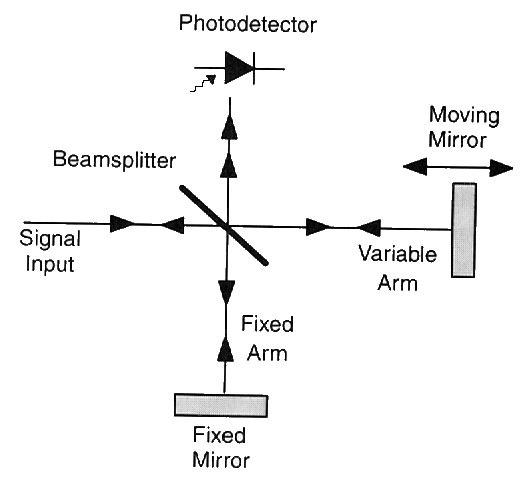 fiber optic test equipment  u2013 fosco connect