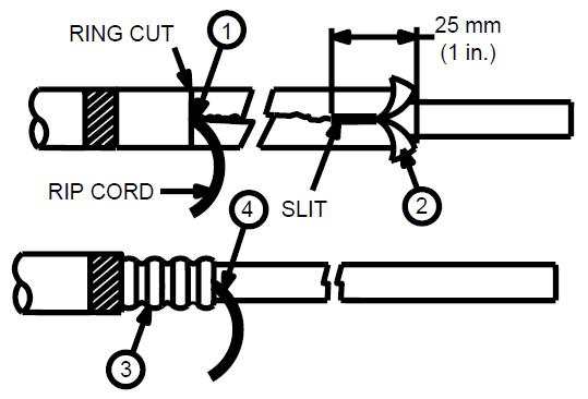 fiber optic splice closure installation instruction