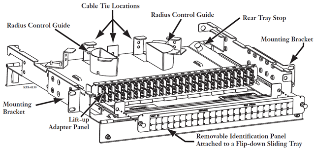 image_thumb111 corning pch 01u pretium rack mountable 1u fiber optic splice and fiber optic patch panel wiring diagram at mifinder.co