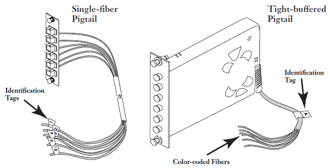 fiber optic patch panel wiring diagram   38 wiring diagram