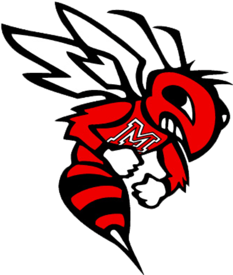 Maumelle high school mascot