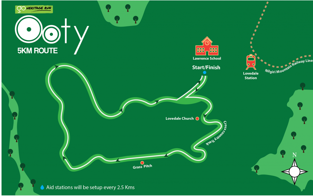Ooty run routes