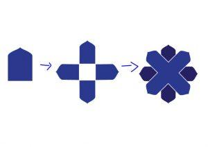 Ghr-hyd-tshirt_-design-process