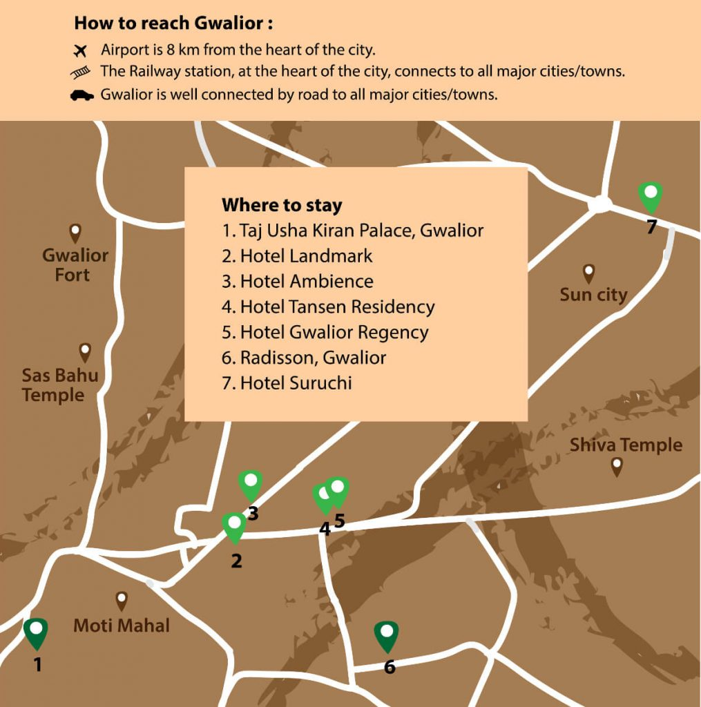 Gwalior How to Reach and Stay