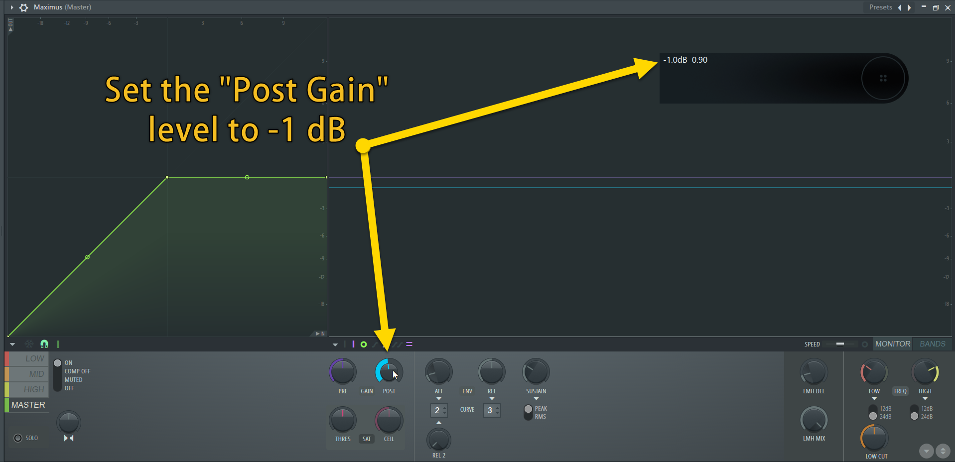 Maximus Post Gain Level -1dB