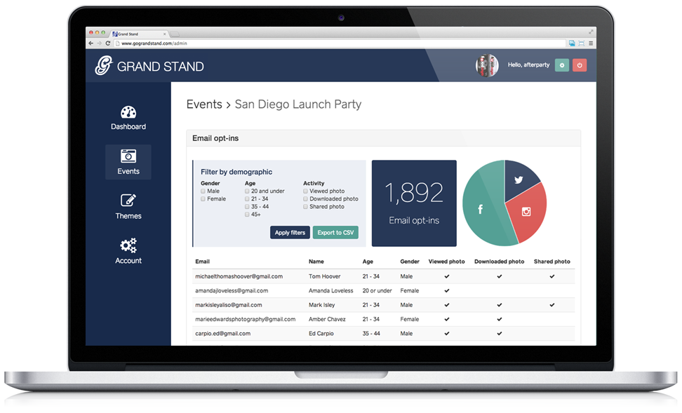 Grand Dashboard gives you the tools to promote your brand well after the event