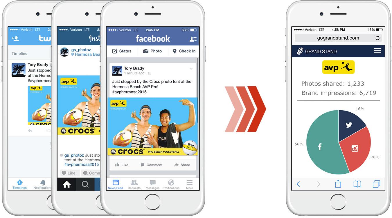 User's can easily share their photos on social media