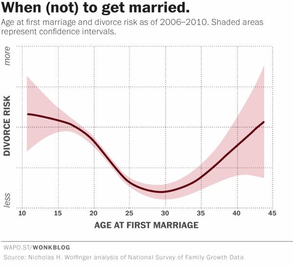 denver premarital counseling premarital class secular