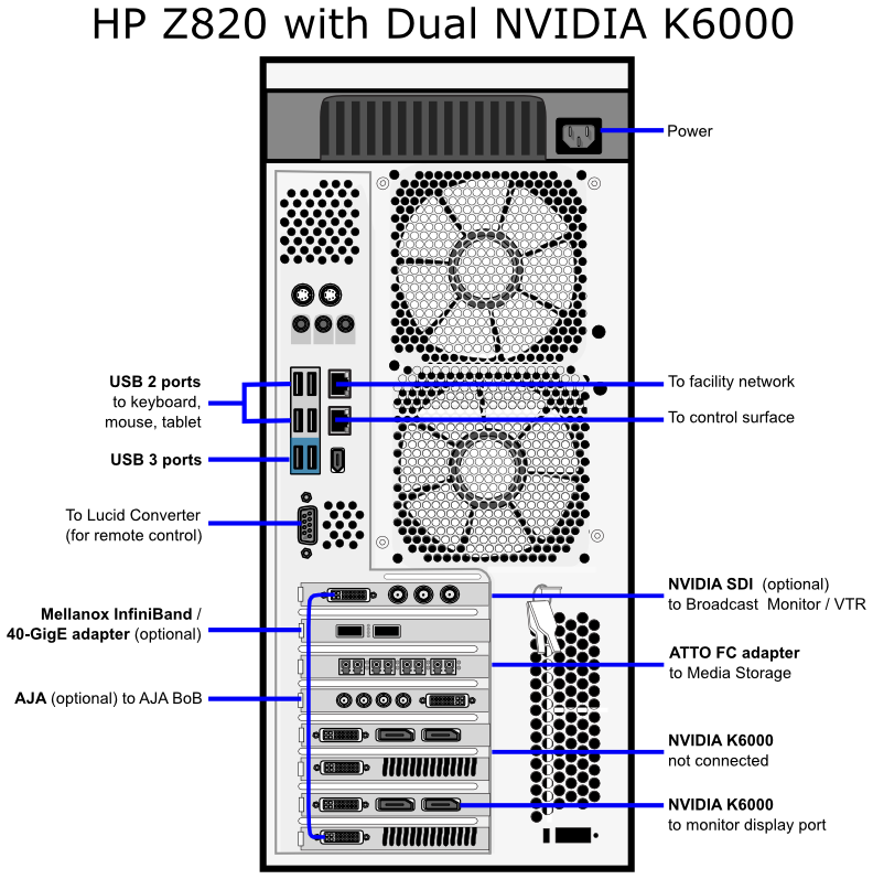 hp z820 peripherals wiring diagrams dual nvidia k6000 or nvidia rh knowledge autodesk com powertech dual battery monitor wiring diagram HDMI Wiring Dual Monitior