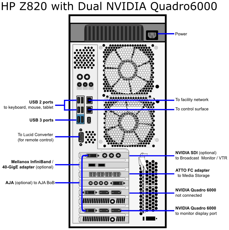 Dual monitor wiring diagram wiring diagram dual head unit wiring diagram dual monitor wiring diagram