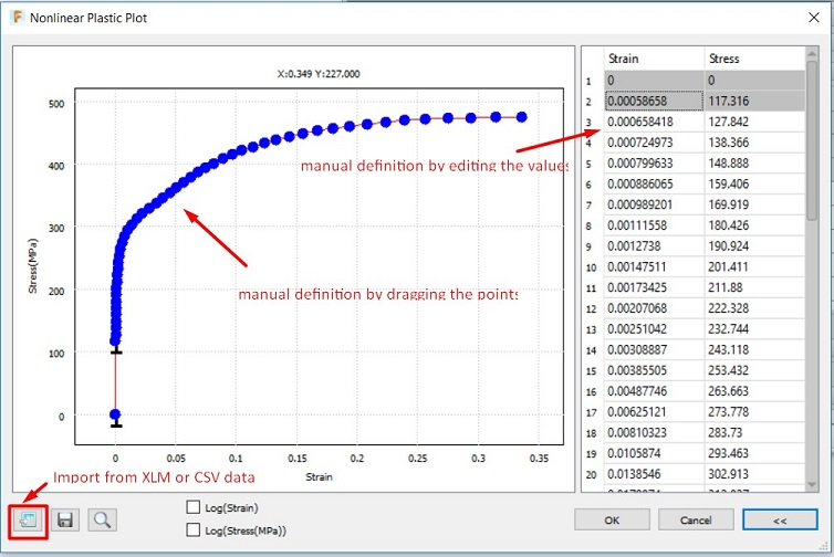 define a stress strain curve for a custom non linear material in