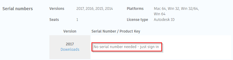 Autocad 2015 Serial Number And Product Key Crack