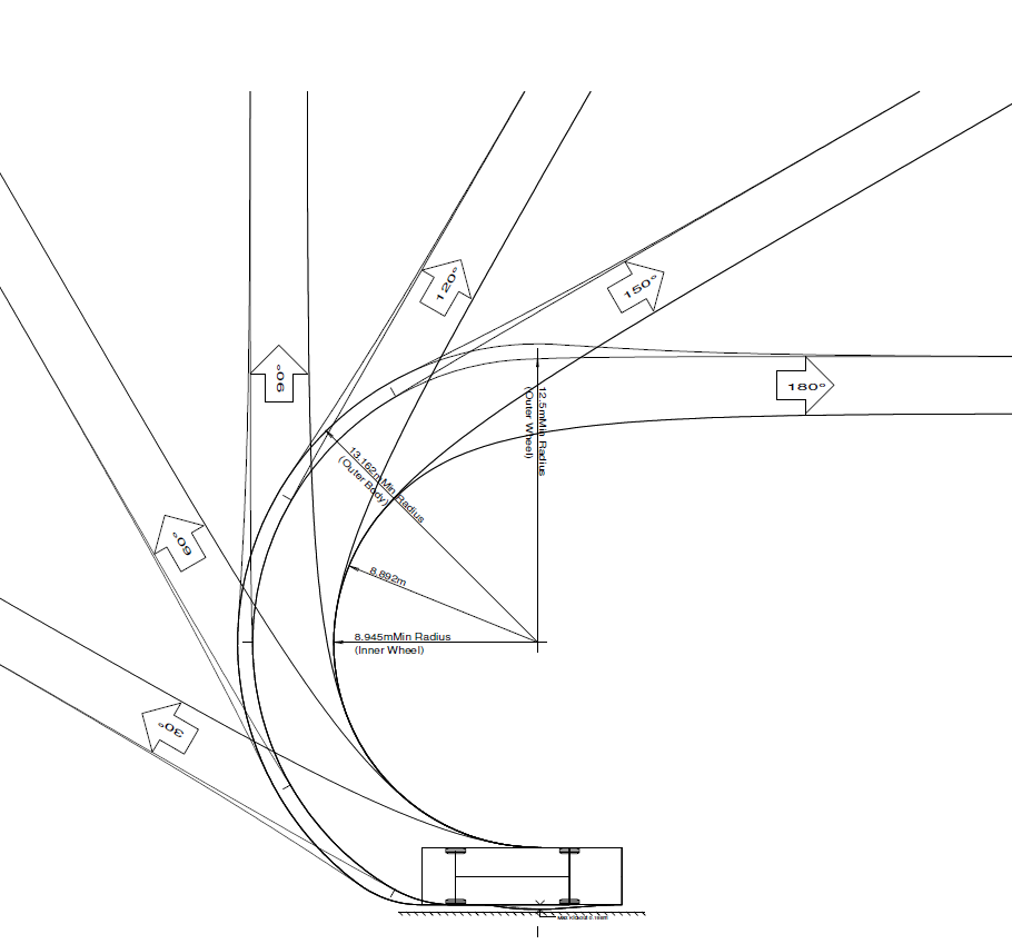 Discrepancy in Australian Turning templates for Autodesk