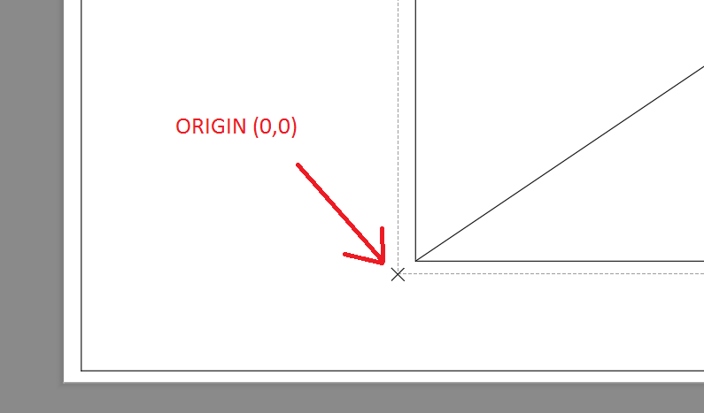 Plotting to pdf shifts the layout to the lower left in autocad 00 is set to the intersection of the left and lower margin limits ccuart Choice Image