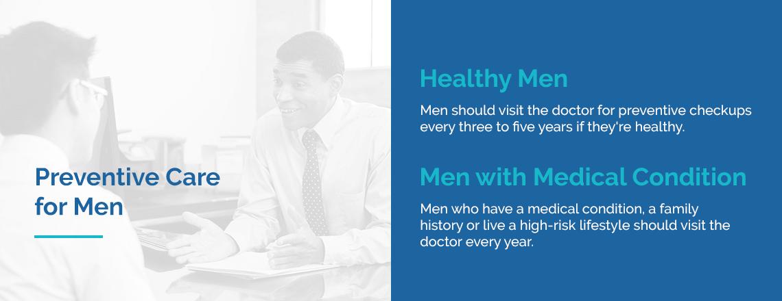 preventive care for men