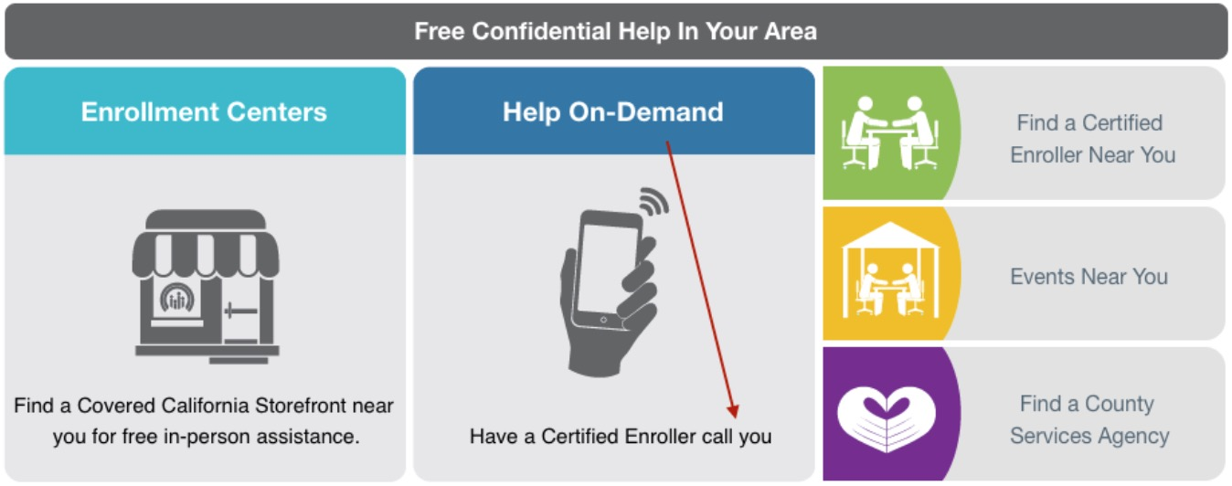Covered California's New Help on Demand Tool