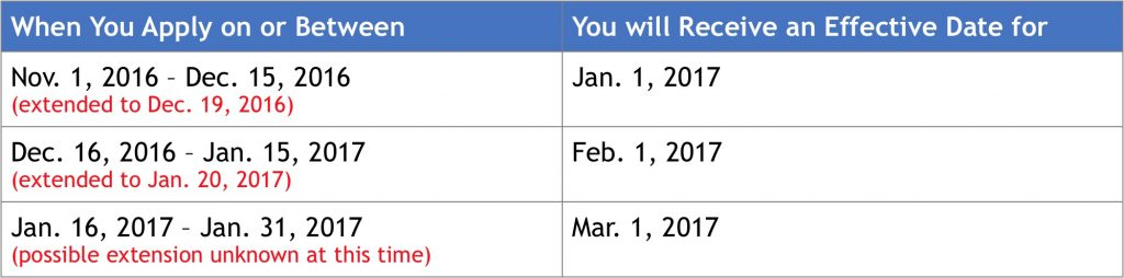 Covered CA Deadlines and Effective Dates