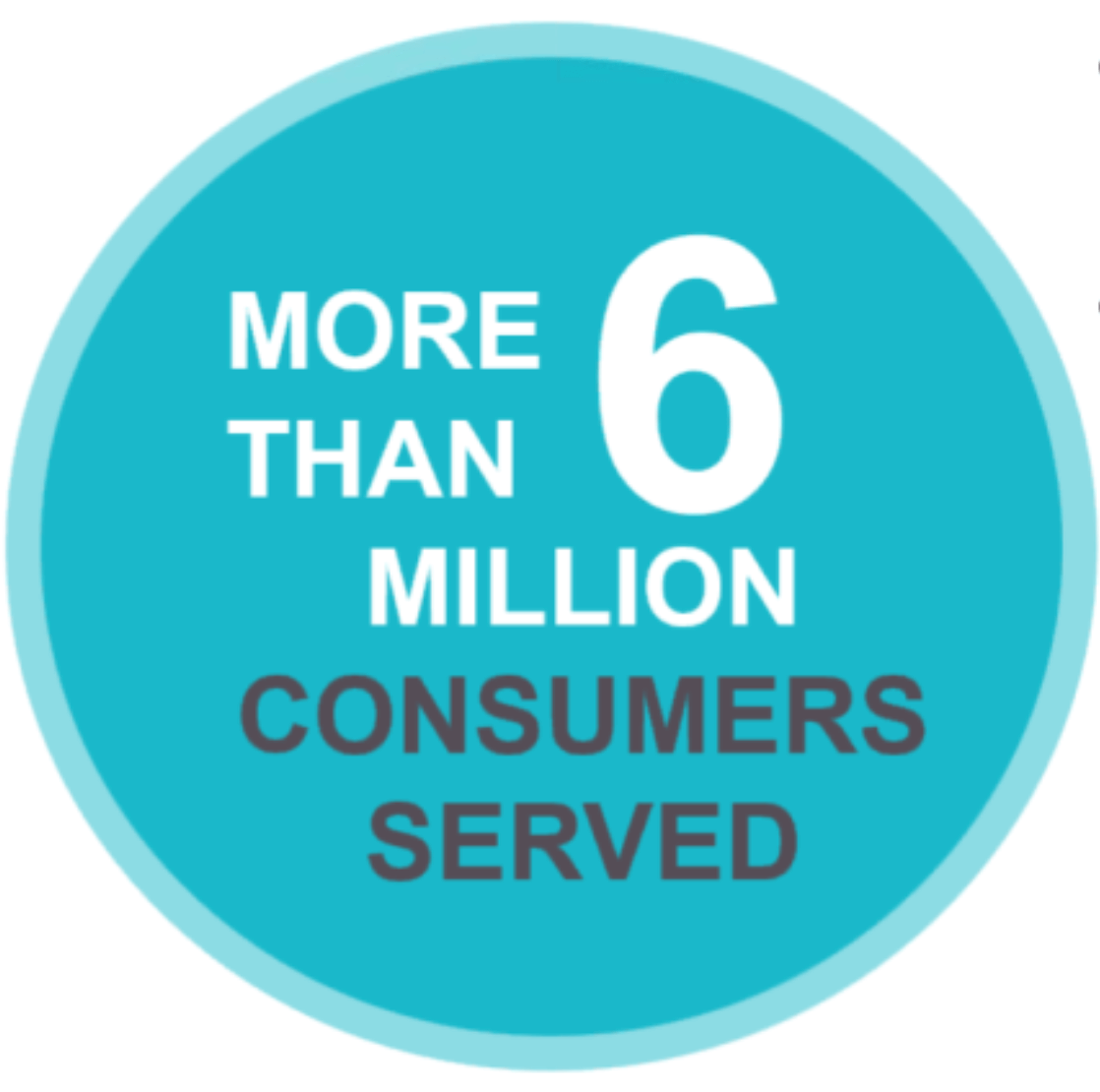 covered california 6 million customers served