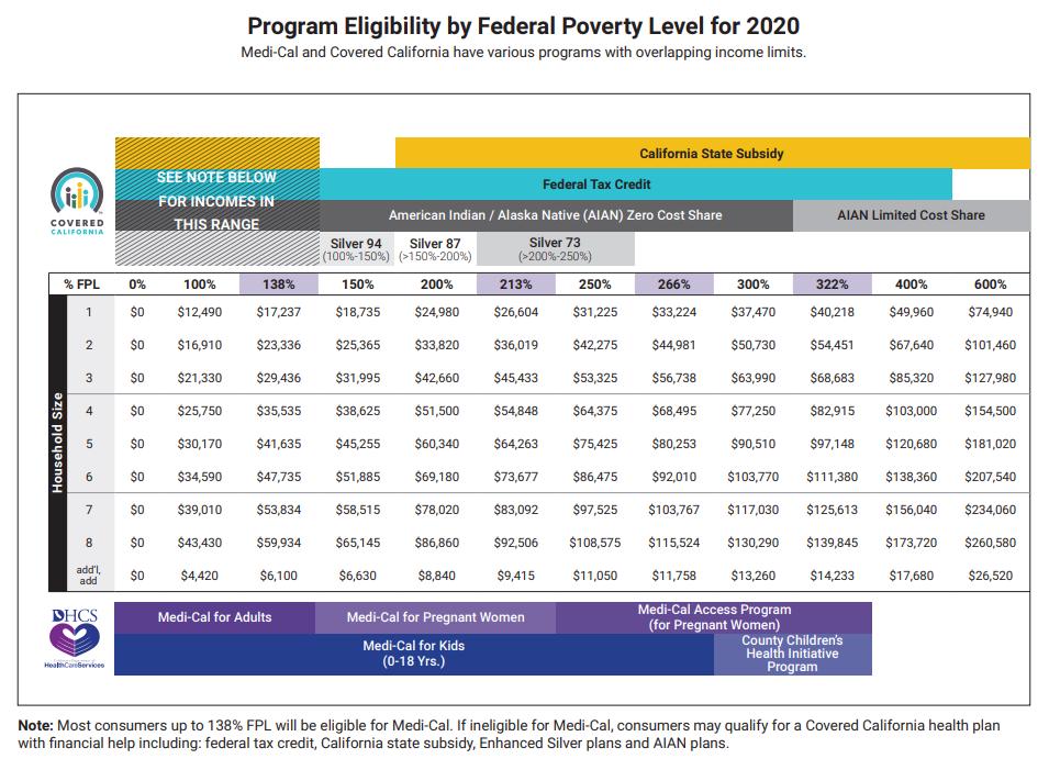 obamacare open enrollment 2020
