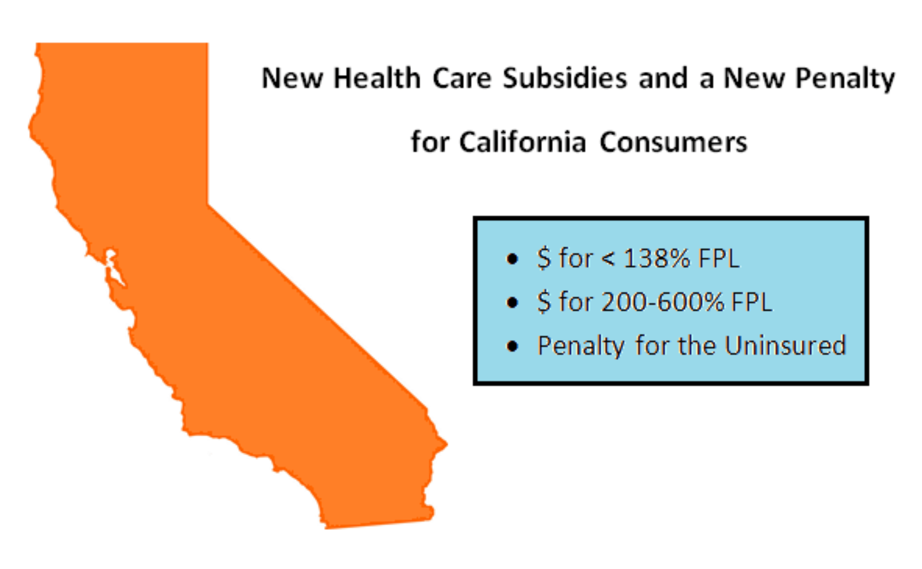 new covered california health care subsidies and penalties