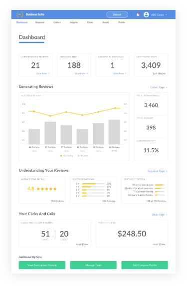 insights feature