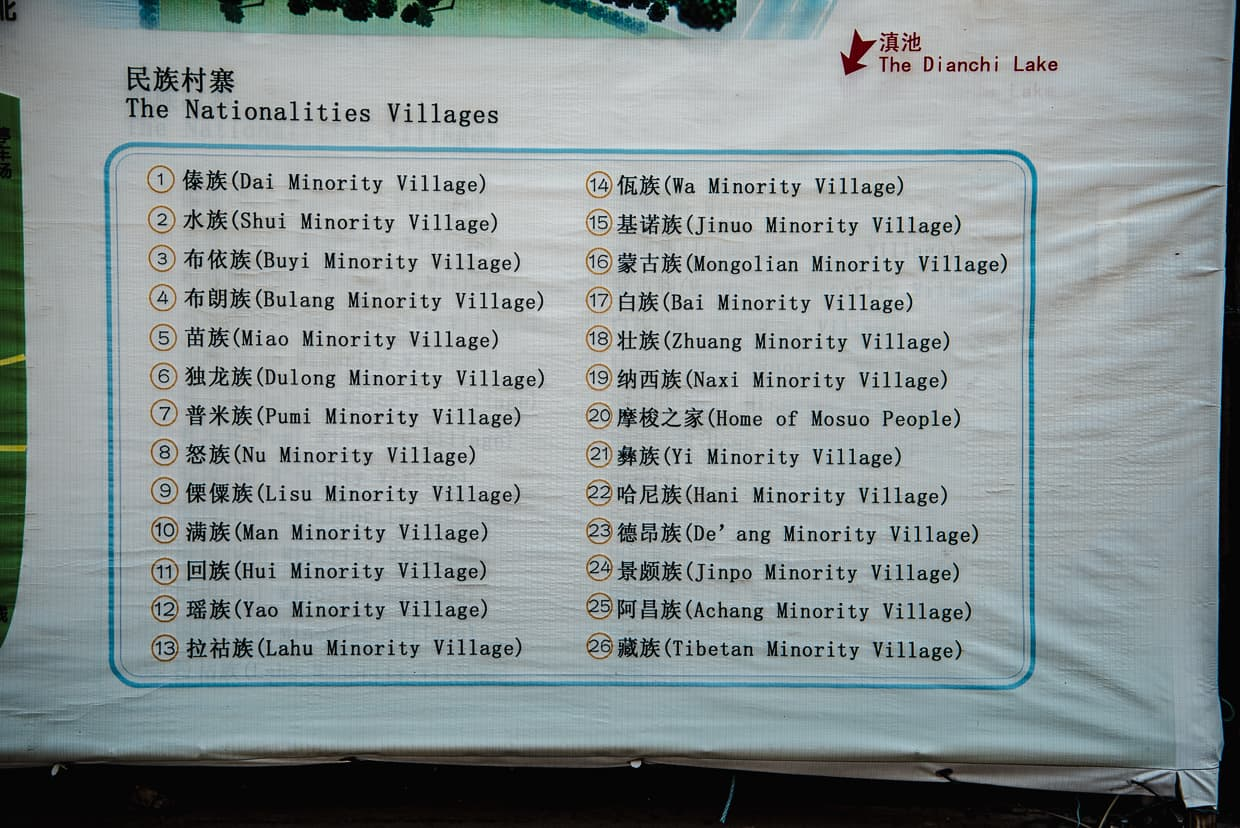 A list of the villages that accompanies the Ethnic Village Map.