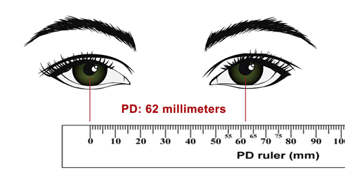 photograph relating to Printable Pd Ruler titled WHAT IS PUPILLARY Length?