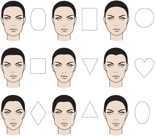 face-shapes-alter-dates
