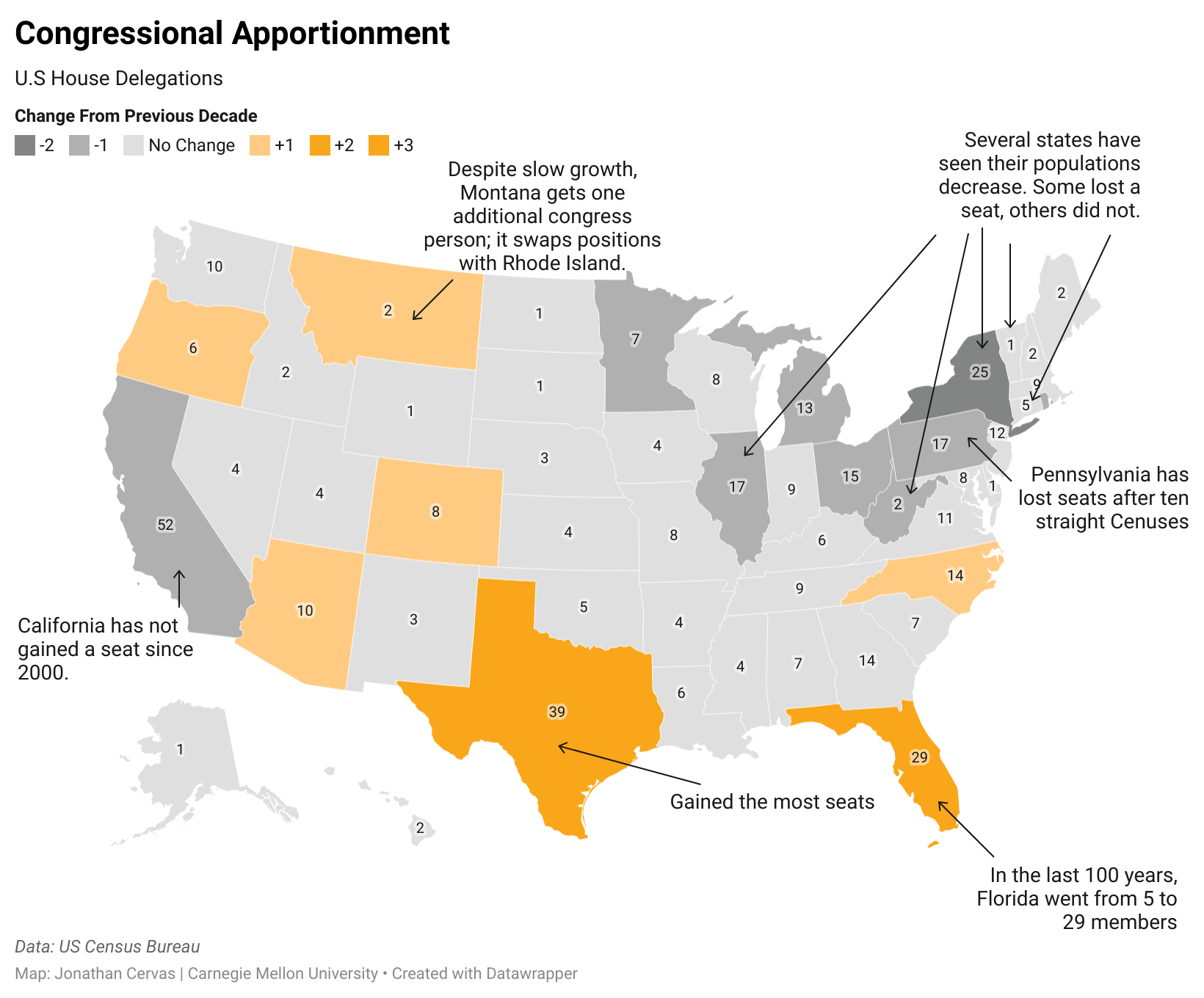 2020 Apportionment