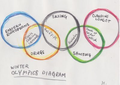 Olympic Venn Diagram