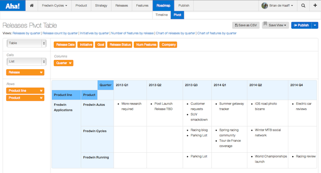 Create Visual Views Of Your Product Roadmap With Tables And Charts - Visual roadmap template