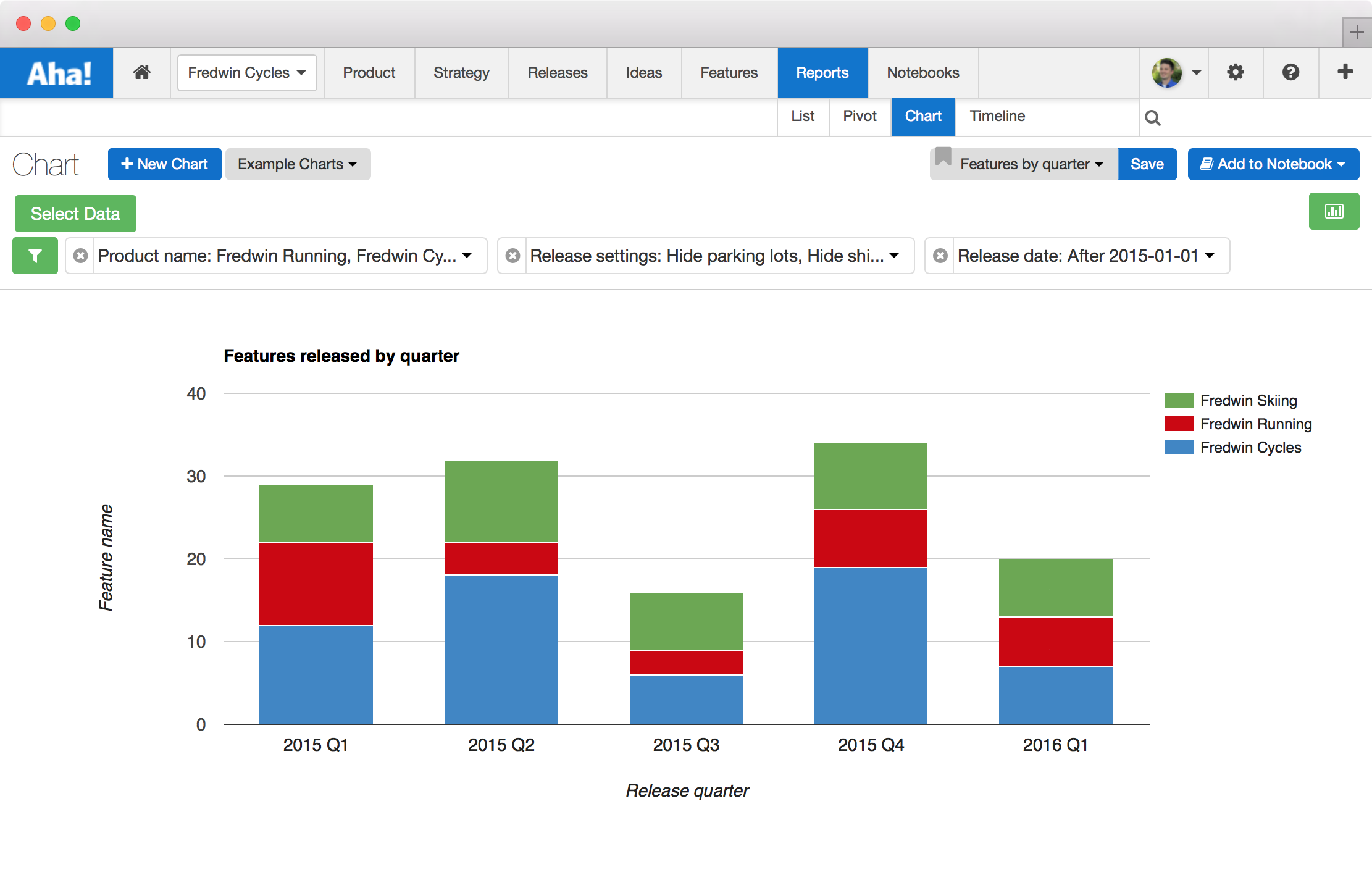 Just launched new aha visual charting tool aha blog visual charting tool ccuart Image collections