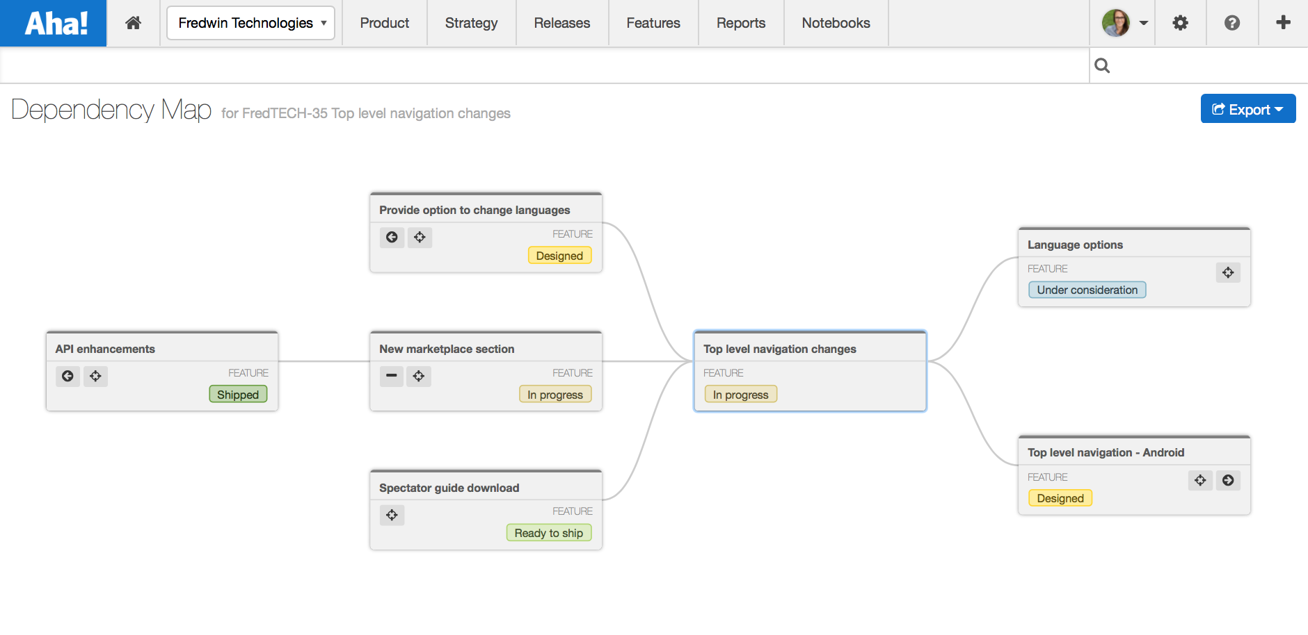 Just Launched! — A Visual, Interactive Feature Dependency Map