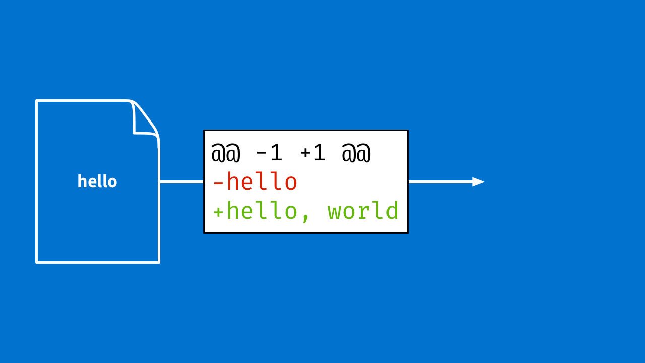 This Is How to Build a Collaborative Text Editor Using Rails
