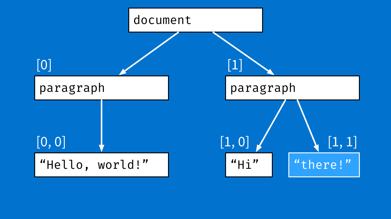 This Is How to Build a Collaborative Text Editor Using Rails | Aha! Blog