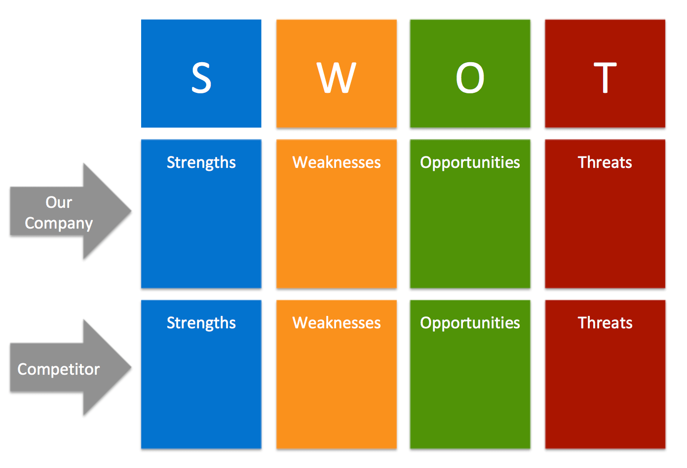 competitors-swot-template-powerpoint