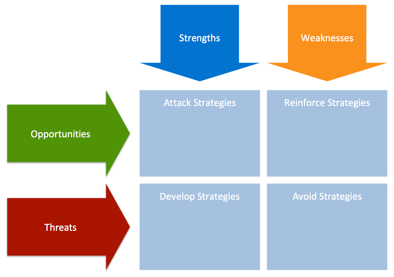 growth-swot-template-powerpoint