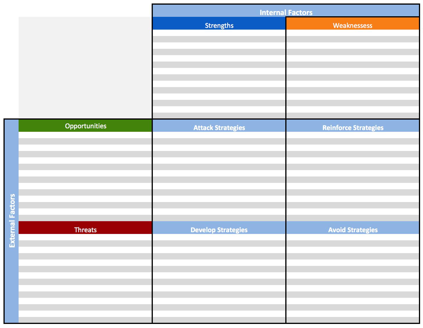 internal-vs-external-swot-template