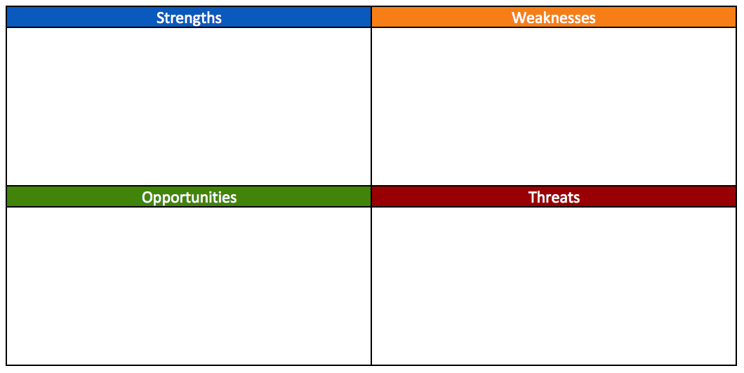 6 swot analysis templates for product managers aha blog simple matrix swot excel maxwellsz