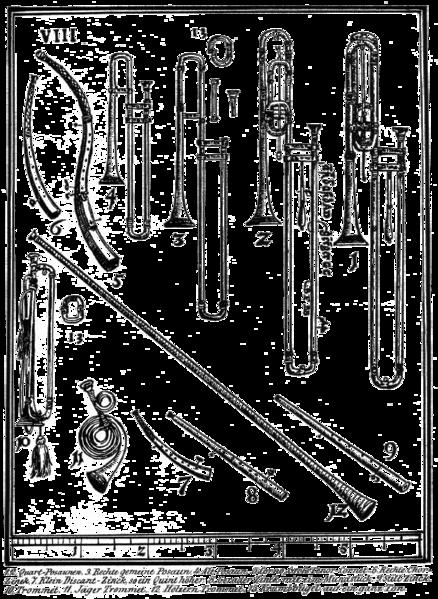 438px praetorius trombones 1614 1620 syntagma musicum