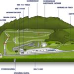 Red Bull Ring Circuit <span>&copy; Red Bull Ring </span>