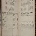 DuBois Family Genealogy from Elisha DuBois' ledger <span>© Anne T. Kent Calif. Rm </span>