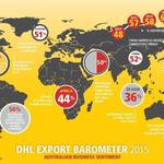 Exporter insights from the 2015 DHL Export Barometer