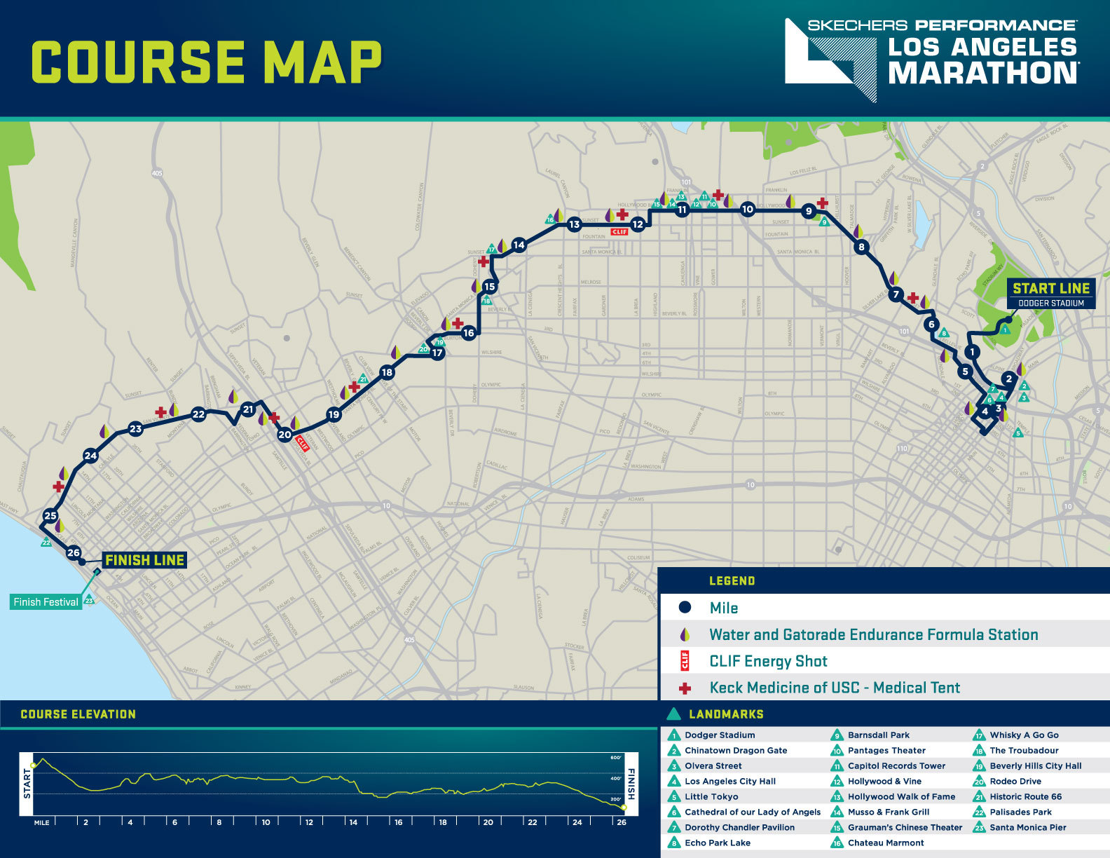 From The Stadium To The Sea LA Marathon - Us 17 map
