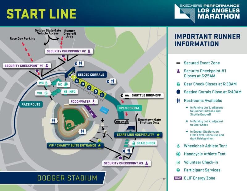 The Start | LA Marathon