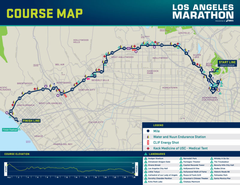 The Course | Los Angeles Marathon