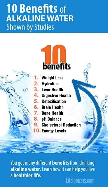 10-benefits-of-alkaline-water-shown-by-studies-infographic