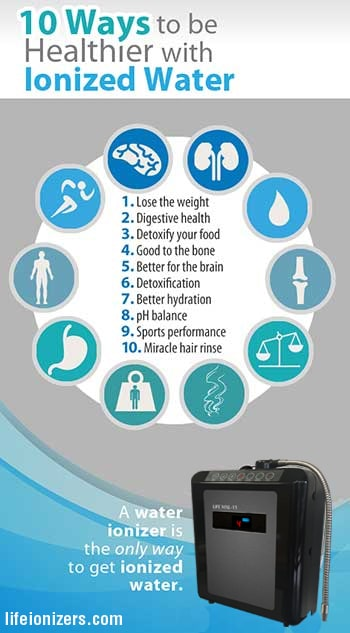 10-ways-to-be-healthier-with-ionized-water-infographic